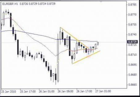 Sesi Trading Forex