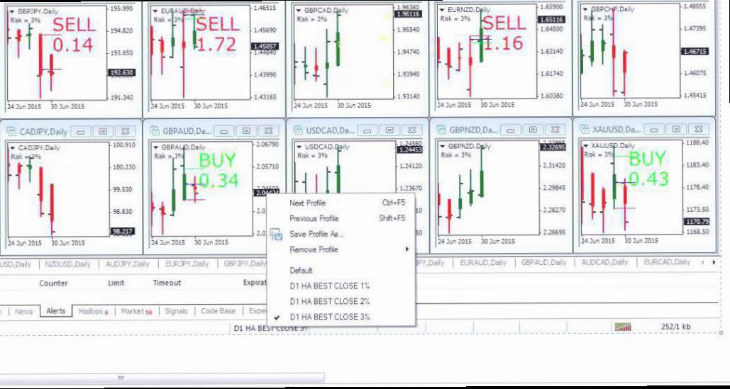 Belajar forex trading untuk permulaan perdagangan pilihan binari