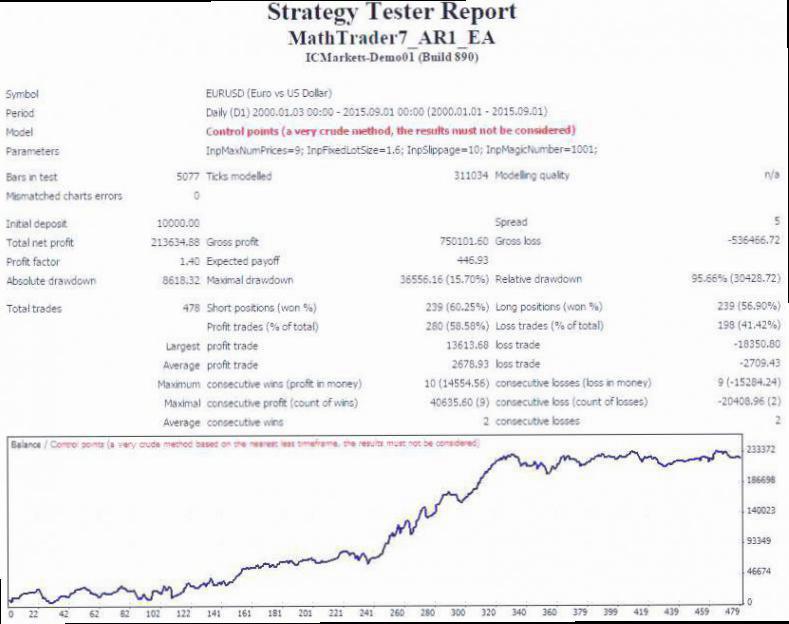 stokastik dalam sistem perdagangan