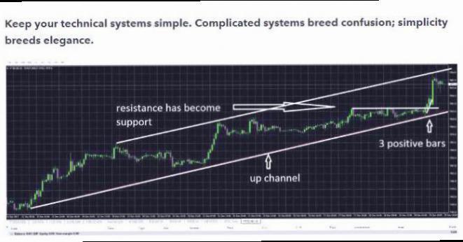forex peta uang ulasan opsi biner trader terbaik